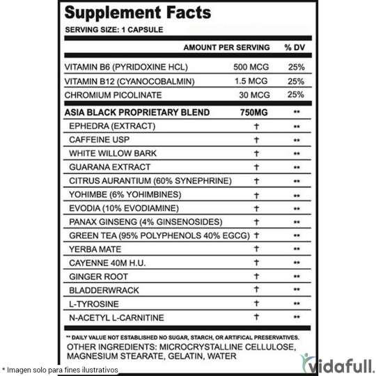 Asia Black 25 Cloma Pharma información nutrimental