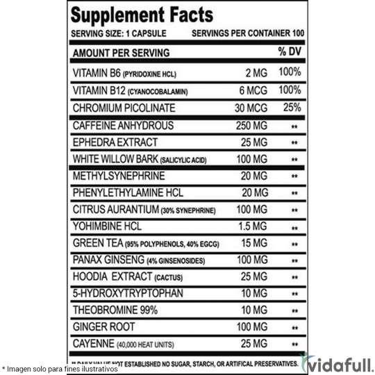 Methyldrene 25 Cloma Pharma información nutrimental