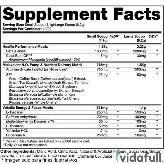 Venom Dragon Pharma facts